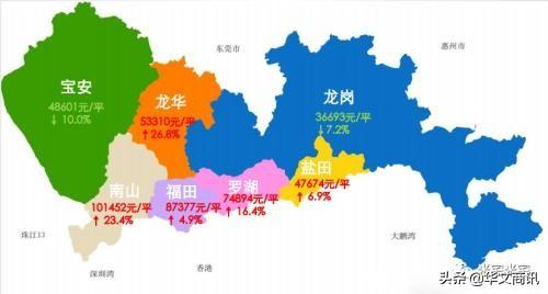 深圳的房子会不会有贬值的一天?