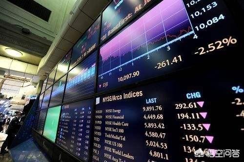 美股暴跌超3%,道指跌近800点,你是如何看待呢?