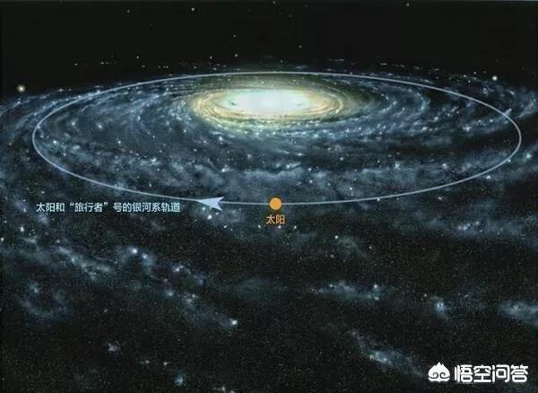 旅行者一号还要多久才能飞到下一个星系?