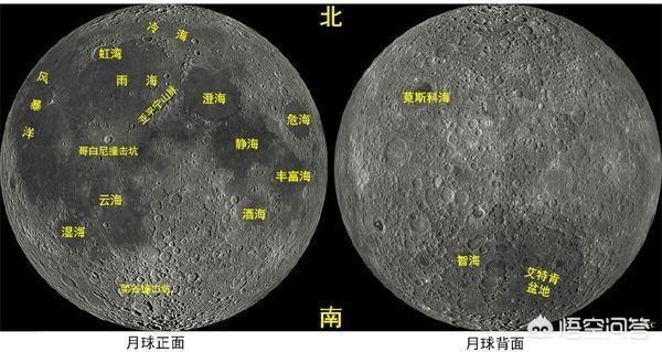 月球的背面有什么?