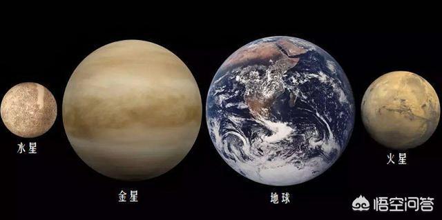 质量最大的类地行星有多大?