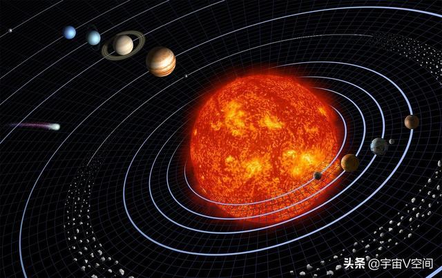 假设存在一颗比太阳系还大的类地行星离你只有三十光年,用眼睛看到的是景象还是影像?