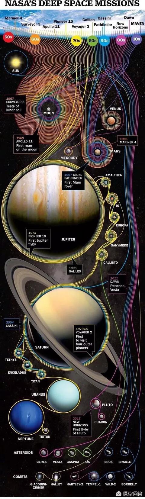 大家觉得NASA到底有多强大?
