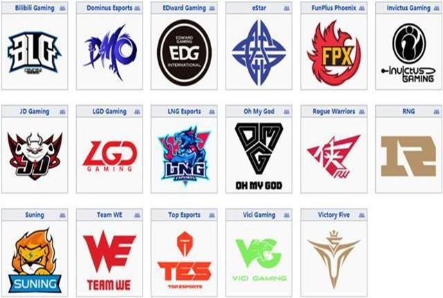 英雄联盟:S10世界赛,LPL的四个名额是如何决出来的?