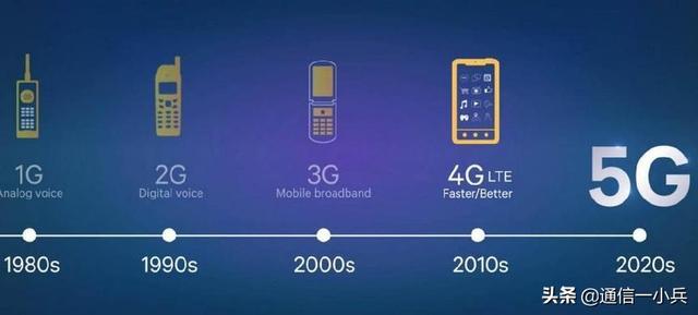 5G后会有6G吗?如果有,他们会有什么区别,6G有哪些应用场景?