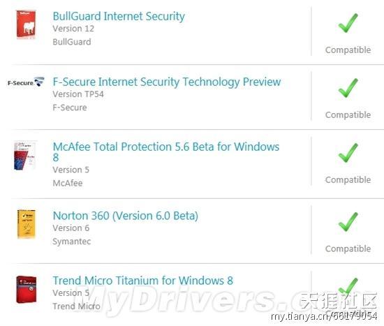 [米壳制造]:windows8目前是否值得安装?