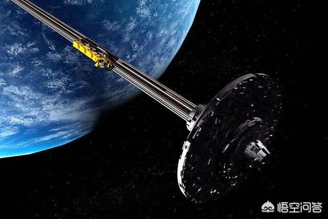 低成本,高效率,太空电梯会成为未来的宇宙探索方式吗?